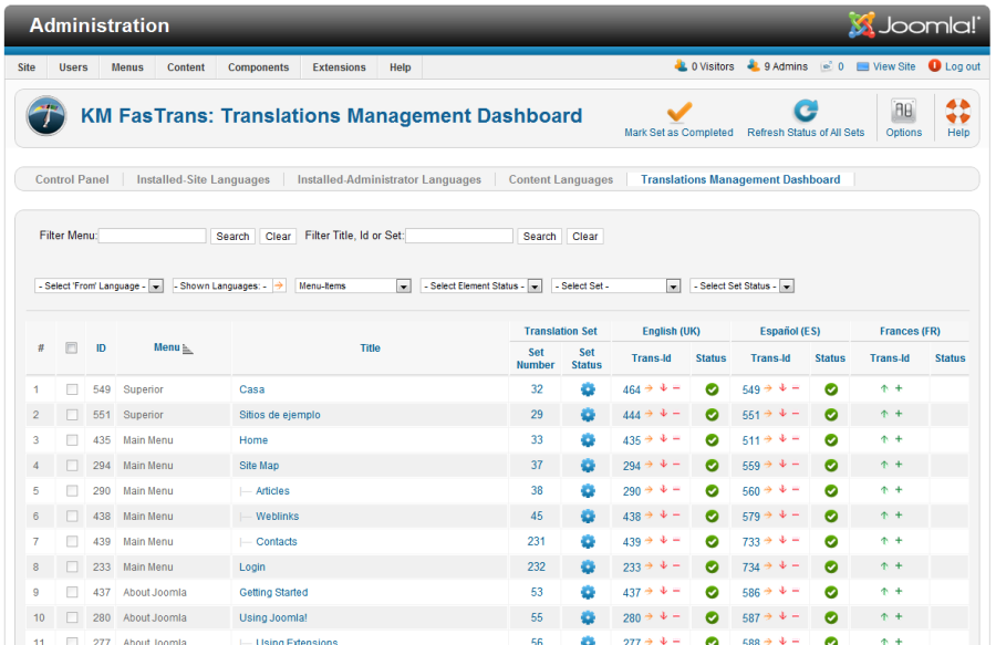 KM FasTrans Translations Dashboard